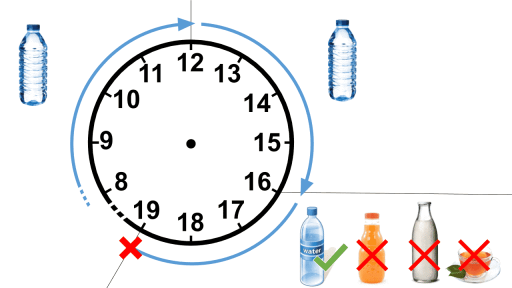 raspored pijenja enureza
